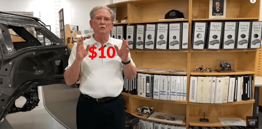 BMW i3 $10 Report