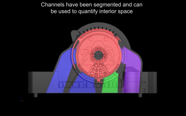 Kinetic Vision Scan of the Octovalve